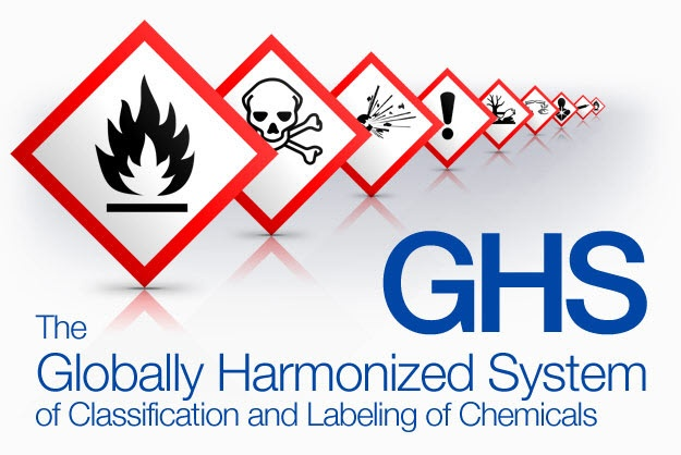 What in the world happened to MSDS? Blame it all on GHS!