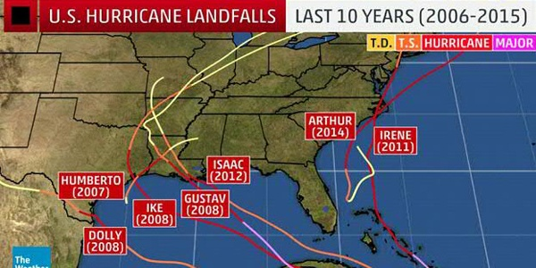 Is your refinery or petrochemical plant hurricane ready?